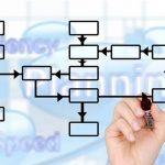 he-importance-of-organizational-charts-in-the-workplace